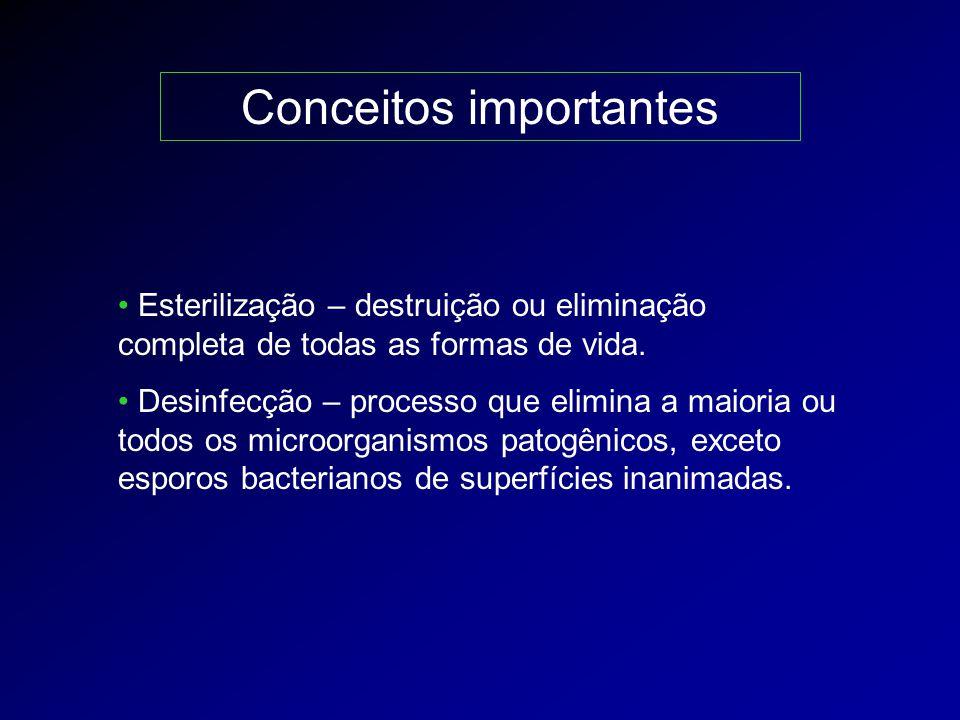 Conceitos importantes Esterilização – destruição ou eliminação completa de todas as formas de vida. Desinfecção – processo que elimina a maioria ou to