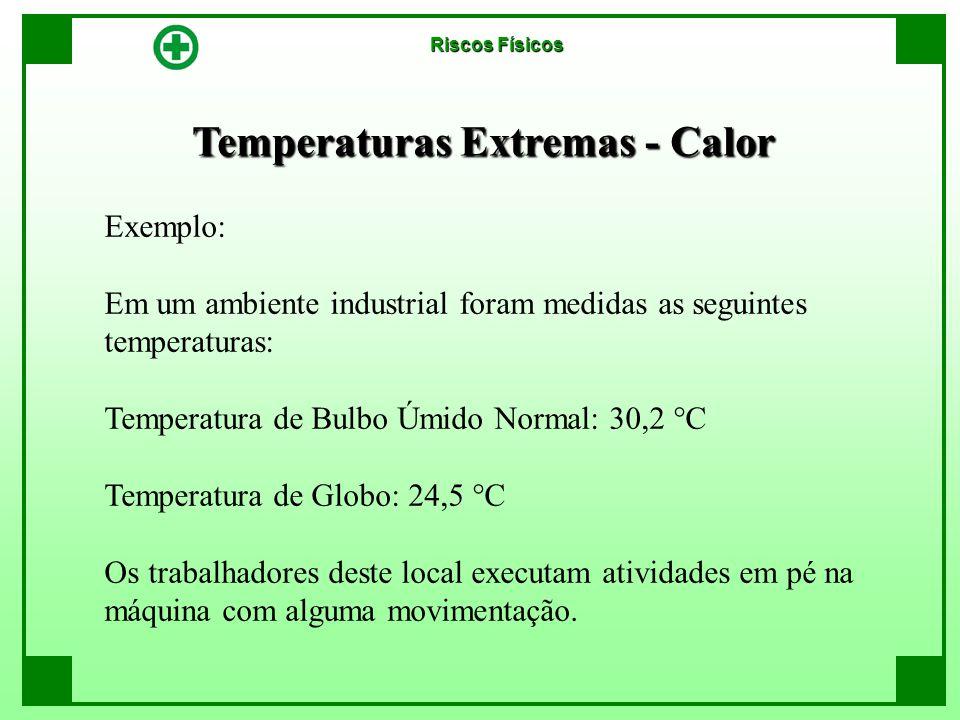 Temperaturas Extremas - Calor Riscos Físicos Exemplo: Em um ambiente industrial foram medidas as seguintes temperaturas: Temperatura de Bulbo Úmido No