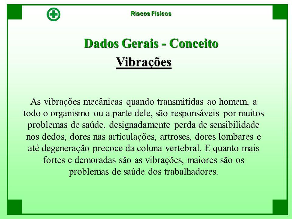 Dados Gerais - Conceito Vibrações As vibrações mecânicas quando transmitidas ao homem, a todo o organismo ou a parte dele, são responsáveis por muitos