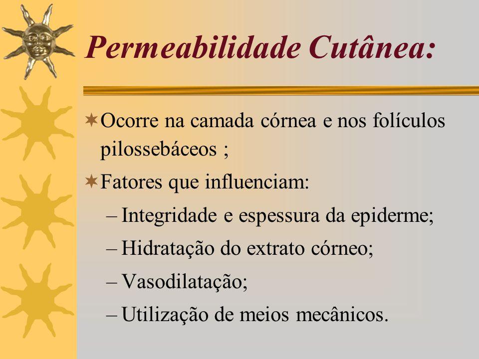 Métodos Gerais Dermatológicos de Liberação de Fármacos  Tópica;  Transfolicular através do folículo piloso;  Transdérmica através da pele;  Ionoforese usando ionização elétrica;  Fonoforese, ultra-som de alta frequência;