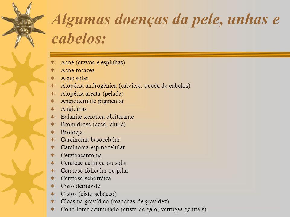 Algumas doenças da pele, unhas e cabelos:  Craurose vulvar  Dermatite atópica ou eczema atópico  Dermatite de contato  Dermatite seborréica (caspa, seborréia)  Dermatose papulosa nigra  Eczema  Eflúvio telógeno (queda de cabelos)  Erisipela  Escabiose (sarna)  Estrias  Fitofotomelanose (manchas de limão)  Fogo selvagem  Foliculite  Furúnculo e furunculose  Hanseníase (lepra)  Herpes  Hidradenite ou hidrosadenite  Hiperidrose (excesso de suor)  Ictiose vulgar  Impetigo  Intertrigo (frieira)  Larva migrans (bicho geográfico)