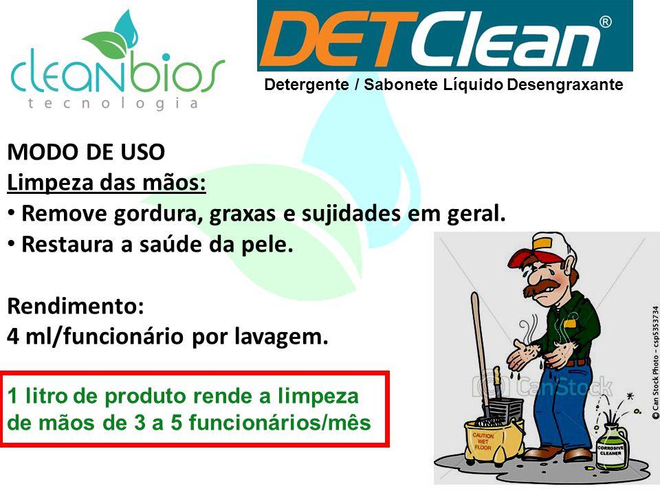 MODO DE USO Limpeza das mãos: Remove gordura, graxas e sujidades em geral. Restaura a saúde da pele. Rendimento: 4 ml/funcionário por lavagem. 1 litro