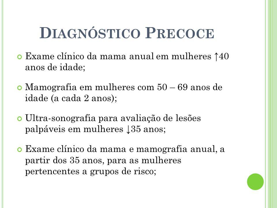 D IAGNÓSTICO P RECOCE Exame clínico da mama anual em mulheres ↑40 anos de idade; Mamografia em mulheres com 50 – 69 anos de idade (a cada 2 anos); Ult