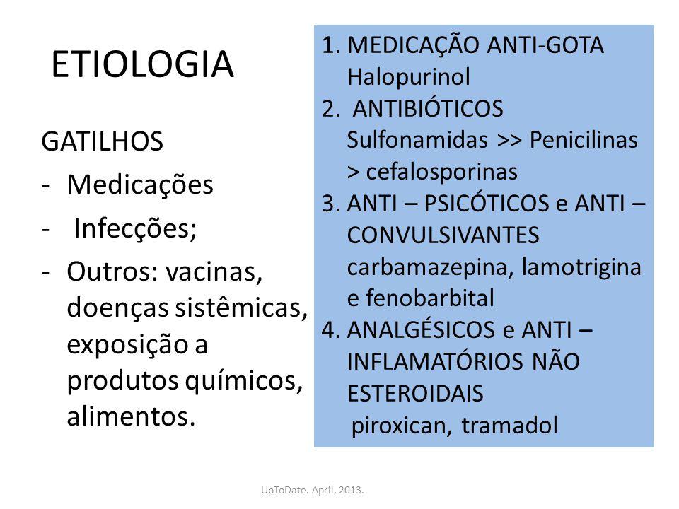 ETIOLOGIA GATILHOS -Medicações - Infecções; -Outros: vacinas, doenças sistêmicas, exposição a produtos químicos, alimentos. 1.MEDICAÇÃO ANTI-GOTA Halo