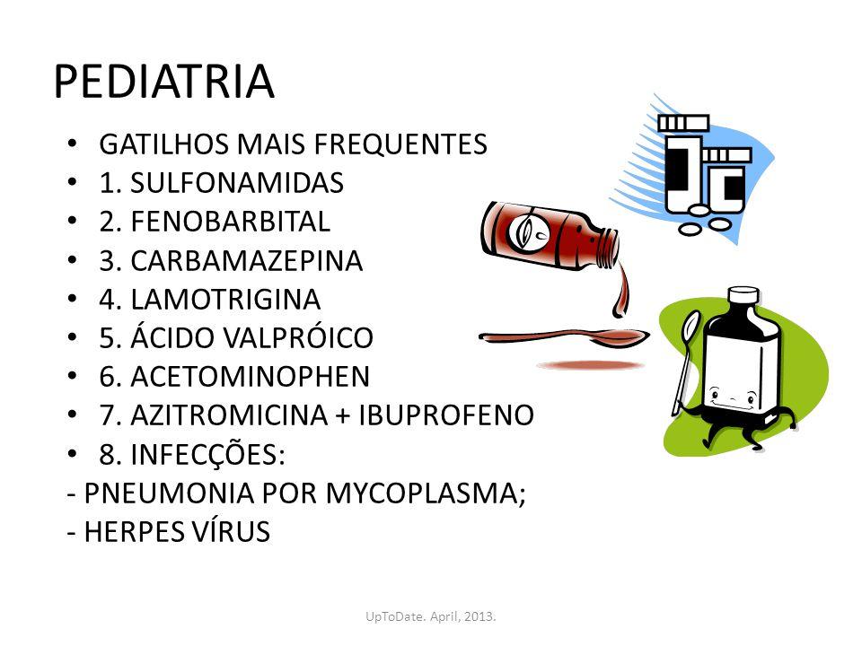 PEDIATRIA GATILHOS MAIS FREQUENTES 1. SULFONAMIDAS 2. FENOBARBITAL 3. CARBAMAZEPINA 4. LAMOTRIGINA 5. ÁCIDO VALPRÓICO 6. ACETOMINOPHEN 7. AZITROMICINA