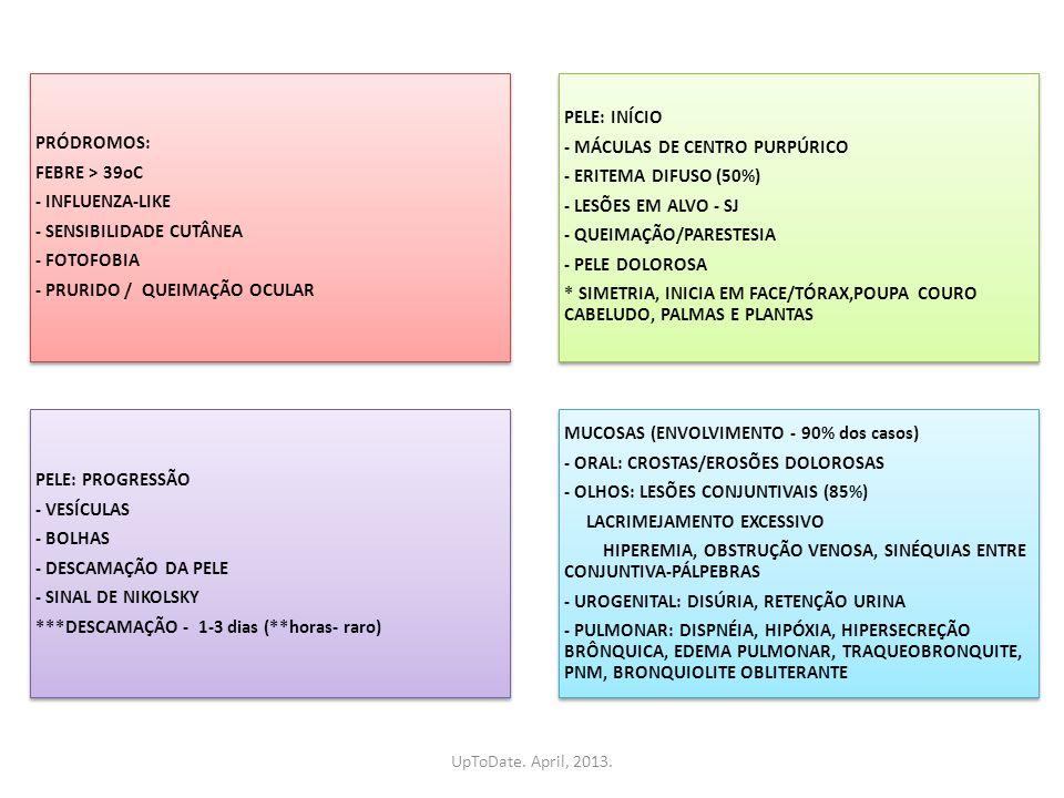 PRÓDROMOS: FEBRE > 39oC - INFLUENZA-LIKE - SENSIBILIDADE CUTÂNEA - FOTOFOBIA - PRURIDO / QUEIMAÇÃO OCULAR PELE: INÍCIO - MÁCULAS DE CENTRO PURPÚRICO -
