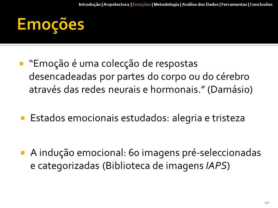  Emoção é uma colecção de respostas desencadeadas por partes do corpo ou do cérebro através das redes neurais e hormonais. (Damásio) Introdução | Arquitectura | Emoções | Metodologia | Análise dos Dados | Ferramentas | Conclusões  Estados emocionais estudados: alegria e tristeza  A indução emocional: 60 imagens pré-seleccionadas e categorizadas (Biblioteca de imagens IAPS) 10