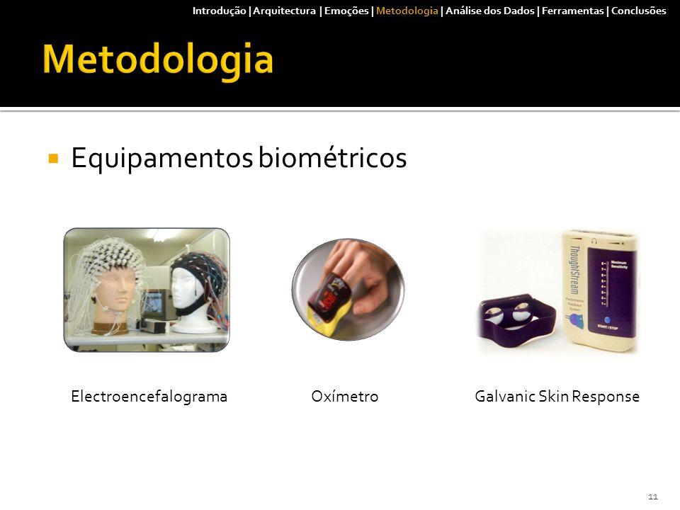  Equipamentos biométricos Introdução | Arquitectura | Emoções | Metodologia | Análise dos Dados | Ferramentas | Conclusões ElectroencefalogramaOxímetroGalvanic Skin Response 11