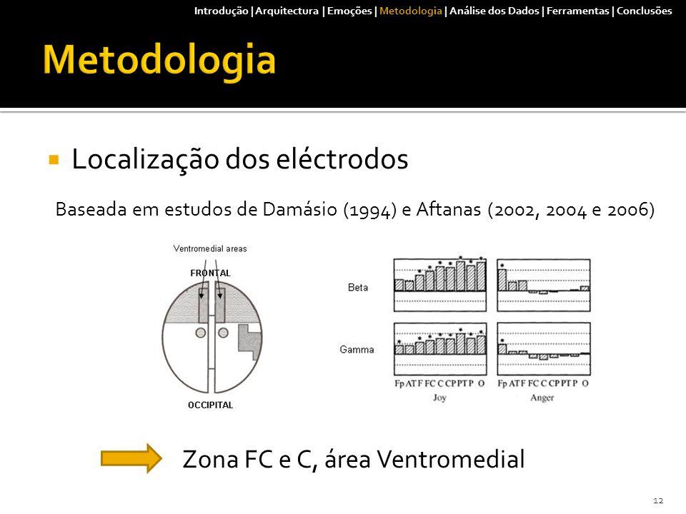  Localização dos eléctrodos Introdução | Arquitectura | Emoções | Metodologia | Análise dos Dados | Ferramentas | Conclusões Baseada em estudos de Damásio (1994) e Aftanas (2002, 2004 e 2006) Zona FC e C, área Ventromedial 12