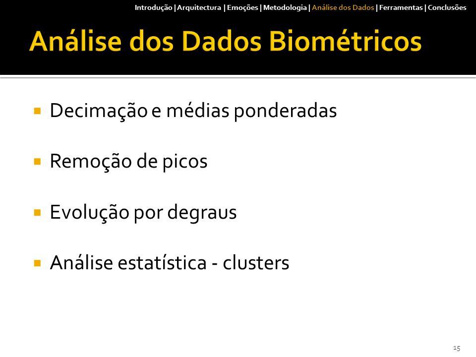  Decimação e médias ponderadas  Remoção de picos  Evolução por degraus  Análise estatística - clusters Introdução | Arquitectura | Emoções | Metodologia | Análise dos Dados | Ferramentas | Conclusões 15