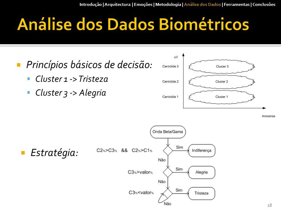  Princípios básicos de decisão:  Cluster 1 -> Tristeza  Cluster 3 -> Alegria 18 Introdução | Arquitectura | Emoções | Metodologia | Análise dos Dados | Ferramentas | Conclusões  Estratégia: