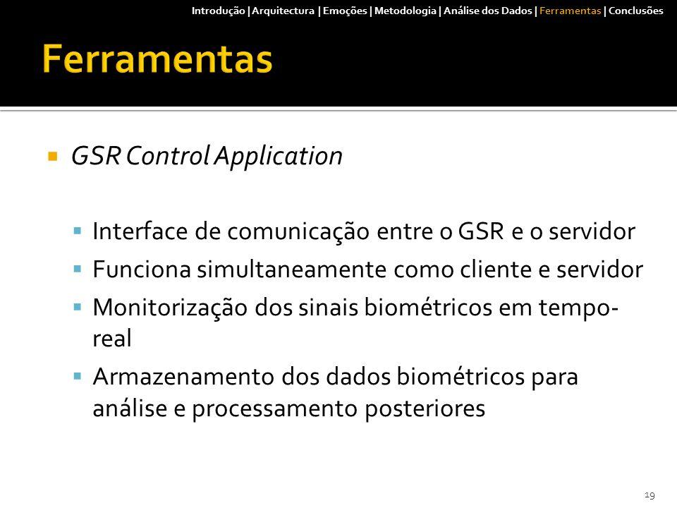  GSR Control Application  Interface de comunicação entre o GSR e o servidor  Funciona simultaneamente como cliente e servidor  Monitorização dos sinais biométricos em tempo- real  Armazenamento dos dados biométricos para análise e processamento posteriores Introdução | Arquitectura | Emoções | Metodologia | Análise dos Dados | Ferramentas | Conclusões 19
