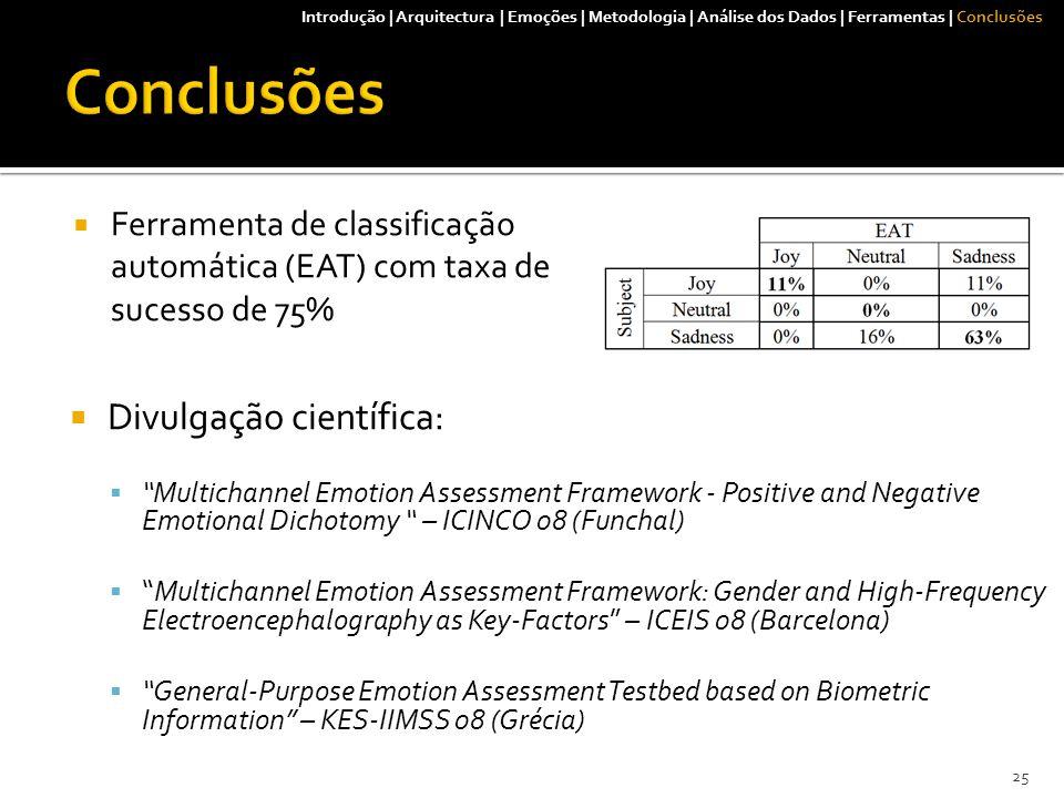 25 Introdução | Arquitectura | Emoções | Metodologia | Análise dos Dados | Ferramentas | Conclusões  Ferramenta de classificação automática (EAT) com taxa de sucesso de 75%  Divulgação científica:  Multichannel Emotion Assessment Framework - Positive and Negative Emotional Dichotomy – ICINCO 08 (Funchal)  Multichannel Emotion Assessment Framework: Gender and High-Frequency Electroencephalography as Key-Factors – ICEIS 08 (Barcelona)  General-Purpose Emotion Assessment Testbed based on Biometric Information – KES-IIMSS 08 (Grécia)