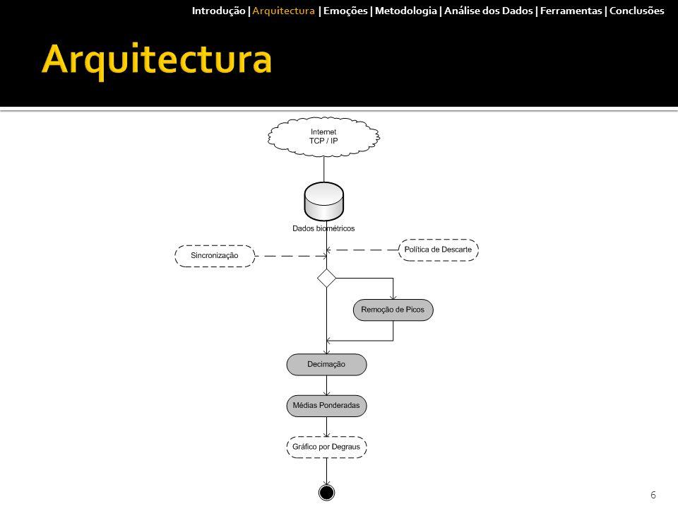  Evolução por degraus  Hipótese ( comportamento-tipo)  Cálculo do estado emocional Introdução | Arquitectura | Emoções | Metodologia | Análise dos Dados | Ferramentas | Conclusões  Clustering  Agrupamento dos dados:  Número de amostras de cada grupo  Valor dos centróides  Grau de correlação entre grupos 17