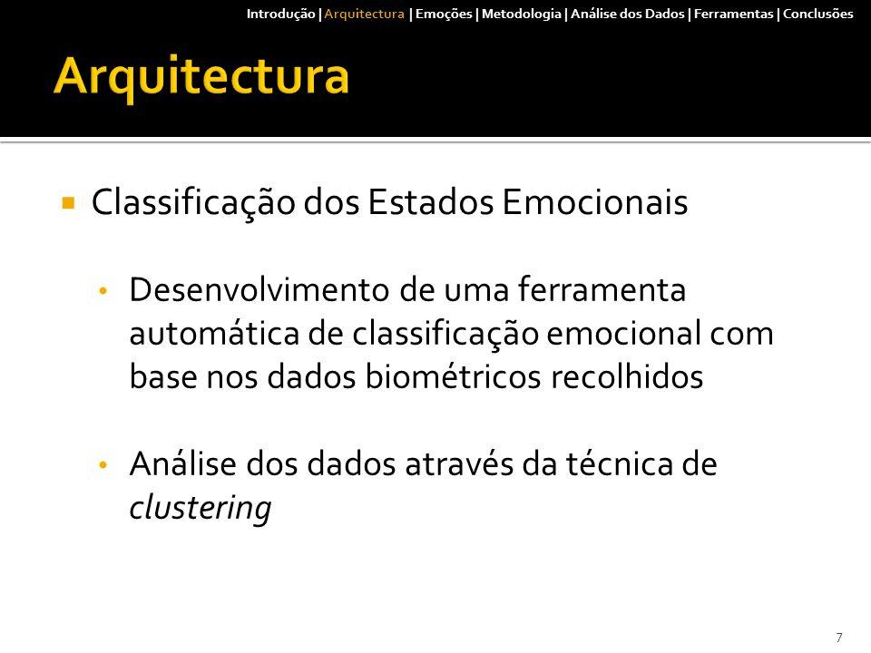  Classificação dos Estados Emocionais Desenvolvimento de uma ferramenta automática de classificação emocional com base nos dados biométricos recolhidos Análise dos dados através da técnica de clustering Introdução | Arquitectura | Emoções | Metodologia | Análise dos Dados | Ferramentas | Conclusões 7