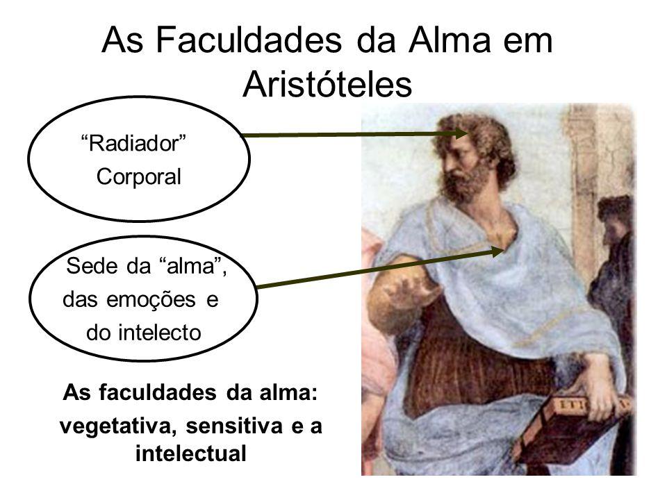 As Faculdades da Alma em Aristóteles As faculdades da alma: vegetativa, sensitiva e a intelectual Sede da alma , das emoções e do intelecto Radiador Corporal