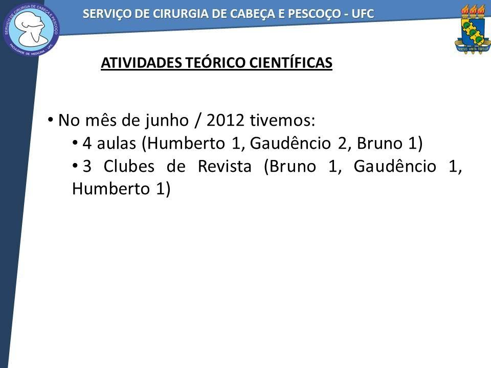 No mês de junho / 2012 tivemos: 4 aulas (Humberto 1, Gaudêncio 2, Bruno 1) 3 Clubes de Revista (Bruno 1, Gaudêncio 1, Humberto 1) ATIVIDADES TEÓRICO CIENTÍFICAS