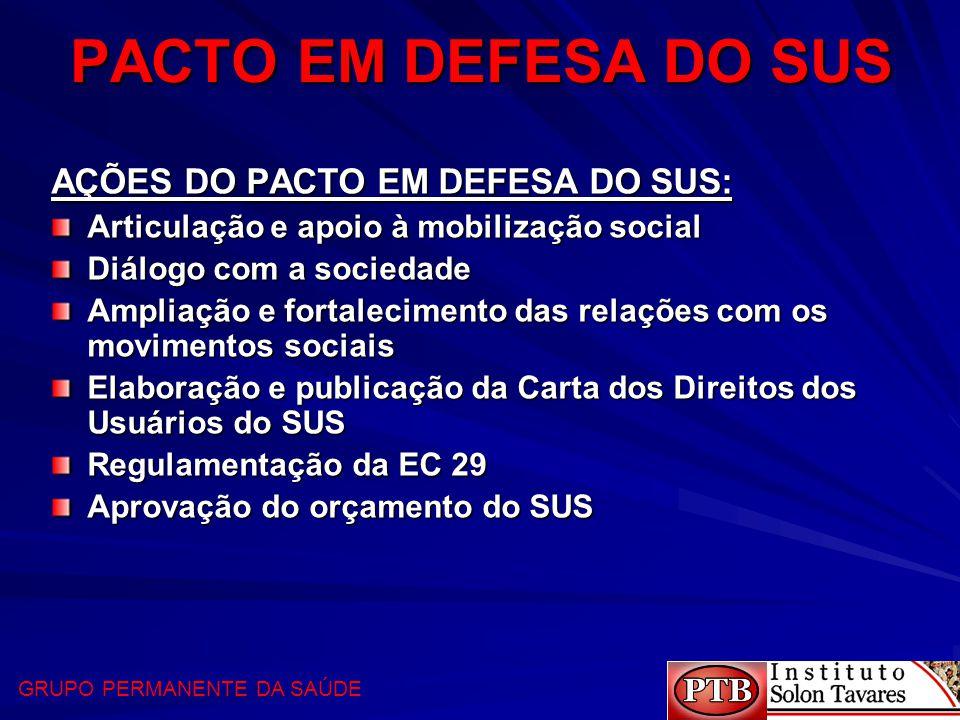 PACTO EM DEFESA DO SUS AÇÕES DO PACTO EM DEFESA DO SUS: Articulação e apoio à mobilização social Diálogo com a sociedade Ampliação e fortalecimento da