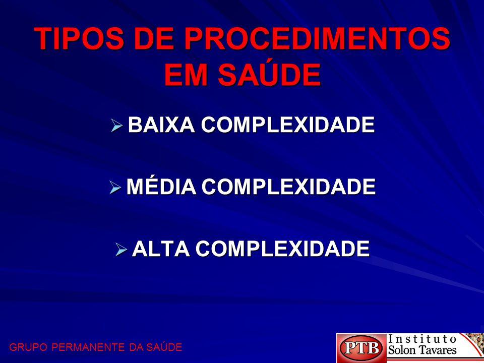TIPOS DE PROCEDIMENTOS EM SAÚDE  BAIXA COMPLEXIDADE  MÉDIA COMPLEXIDADE  ALTA COMPLEXIDADE GRUPO PERMANENTE DA SAÚDE