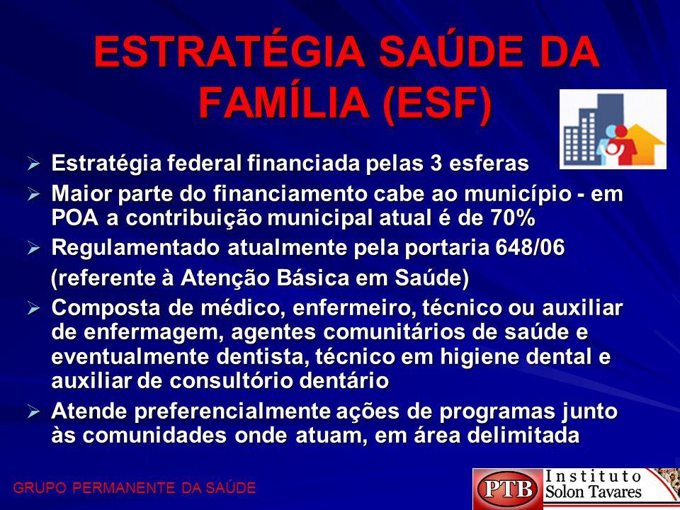 ESTRATÉGIA SAÚDE DA FAMÍLIA (ESF)  Estratégia federal financiada pelas 3 esferas  Maior parte do financiamento cabe ao município - em POA a contribu