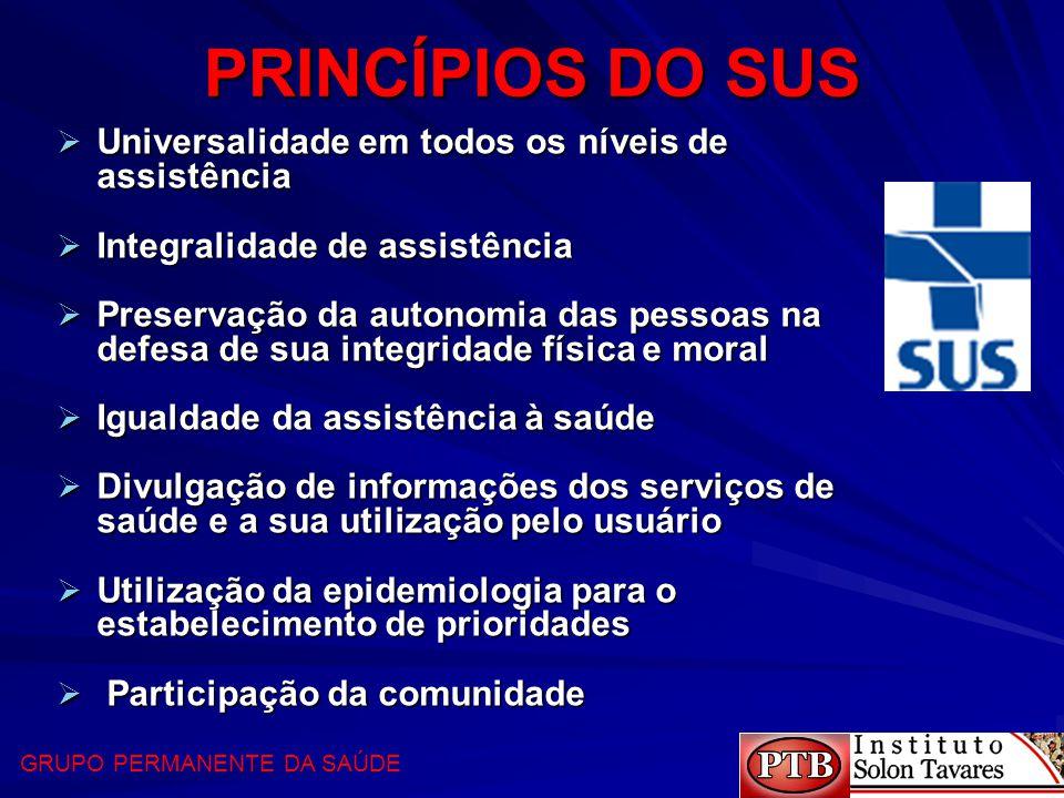 PRINCÍPIOS DO SUS  Universalidade em todos os níveis de assistência  Integralidade de assistência  Preservação da autonomia das pessoas na defesa d