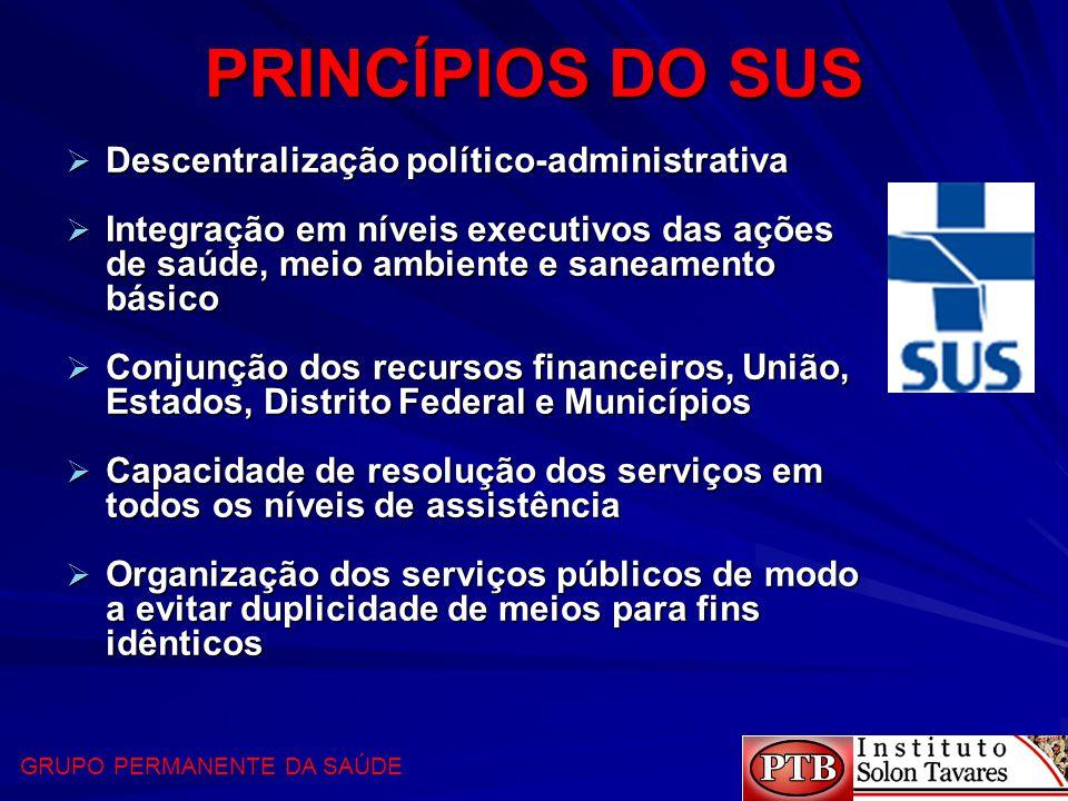 PRINCÍPIOS DO SUS  Descentralização político-administrativa  Integração em níveis executivos das ações de saúde, meio ambiente e saneamento básico 