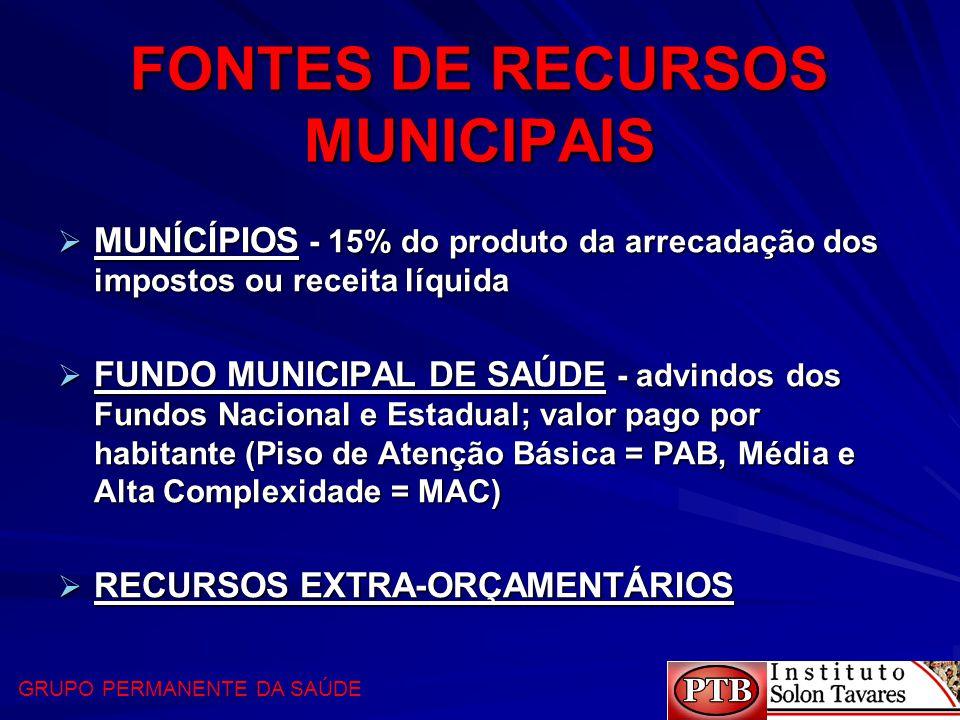 FONTES DE RECURSOS MUNICIPAIS  MUNÍCÍPIOS - 15% do produto da arrecadação dos impostos ou receita líquida  FUNDO MUNICIPAL DE SAÚDE - advindos dos F
