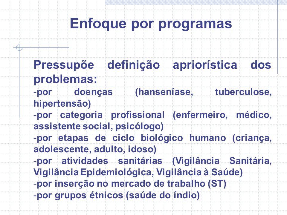 Enfoque por programas Pressupõe definição apriorística dos problemas: -por doenças (hanseníase, tuberculose, hipertensão) -por categoria profissional