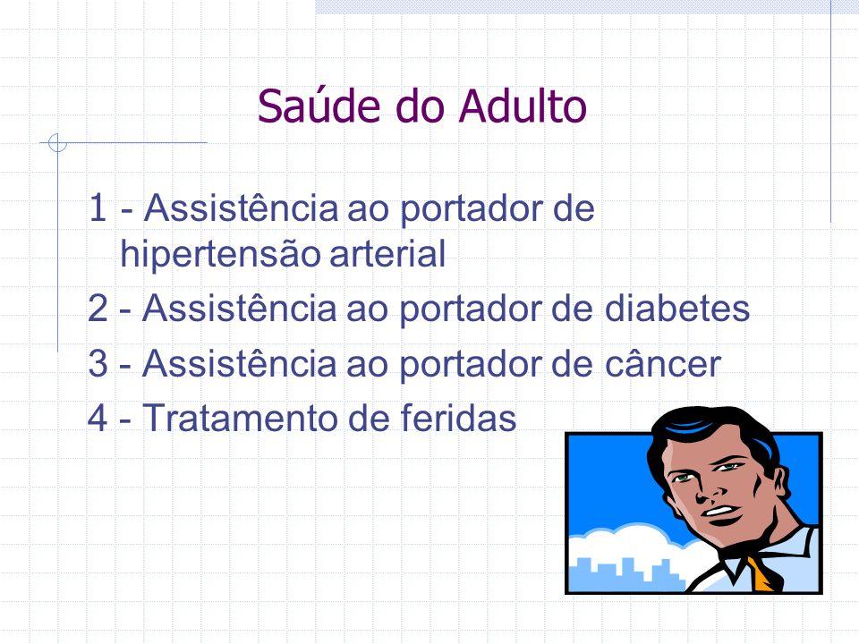 Saúde do Adulto 1 - Assistência ao portador de hipertensão arterial 2 - Assistência ao portador de diabetes 3 - Assistência ao portador de câncer 4 -