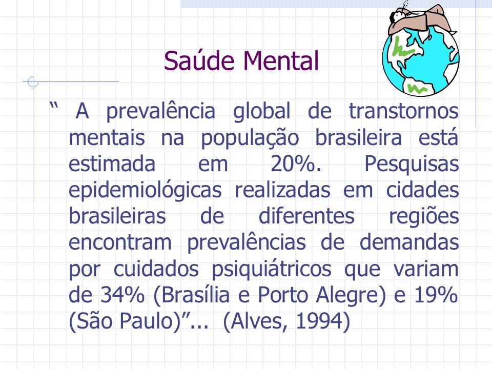 """Saúde Mental """" A prevalência global de transtornos mentais na população brasileira está estimada em 20%. Pesquisas epidemiológicas realizadas em cidad"""