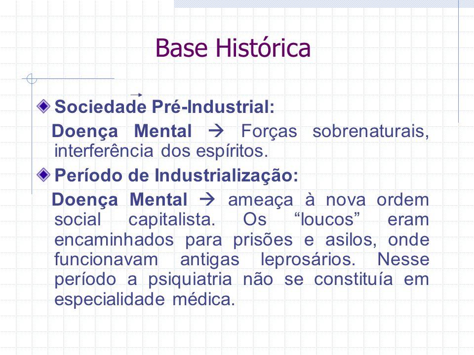 Base Histórica Sociedade Pré-Industrial: Doença Mental  Forças sobrenaturais, interferência dos espíritos. Período de Industrialização: Doença Mental