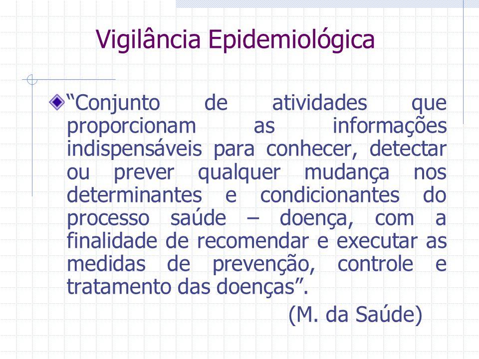 """Vigilância Epidemiológica """"Conjunto de atividades que proporcionam as informações indispensáveis para conhecer, detectar ou prever qualquer mudança no"""