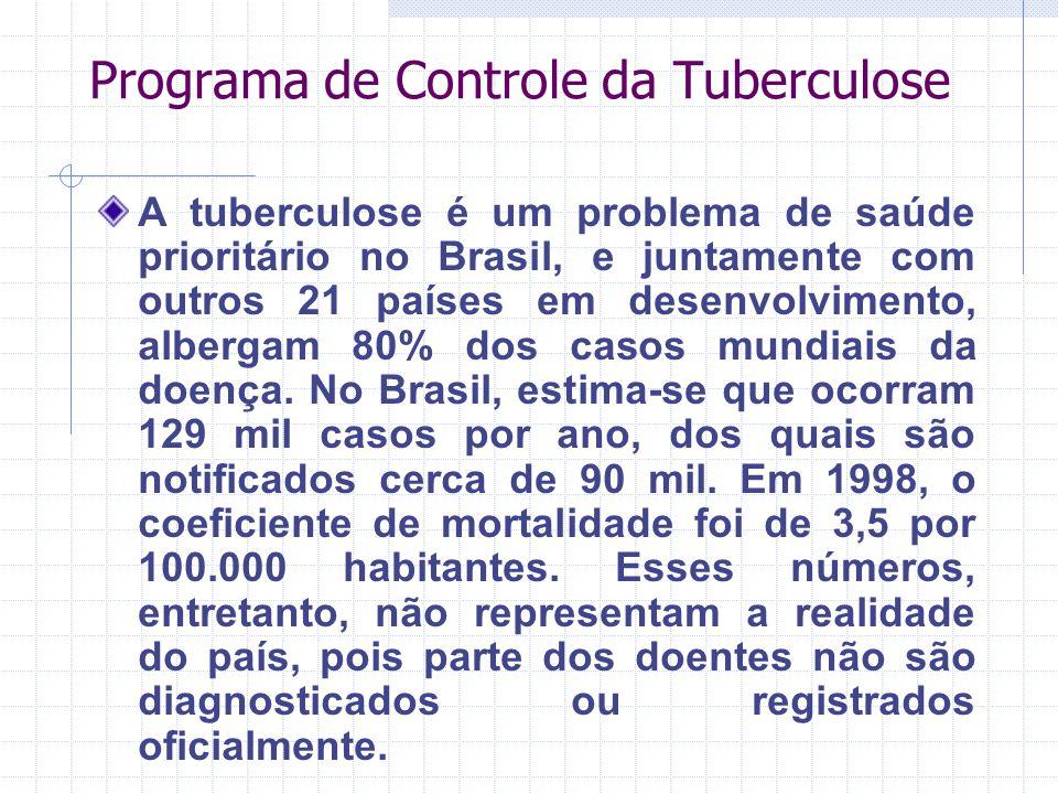 Programa de Controle da Tuberculose A tuberculose é um problema de saúde prioritário no Brasil, e juntamente com outros 21 países em desenvolvimento,
