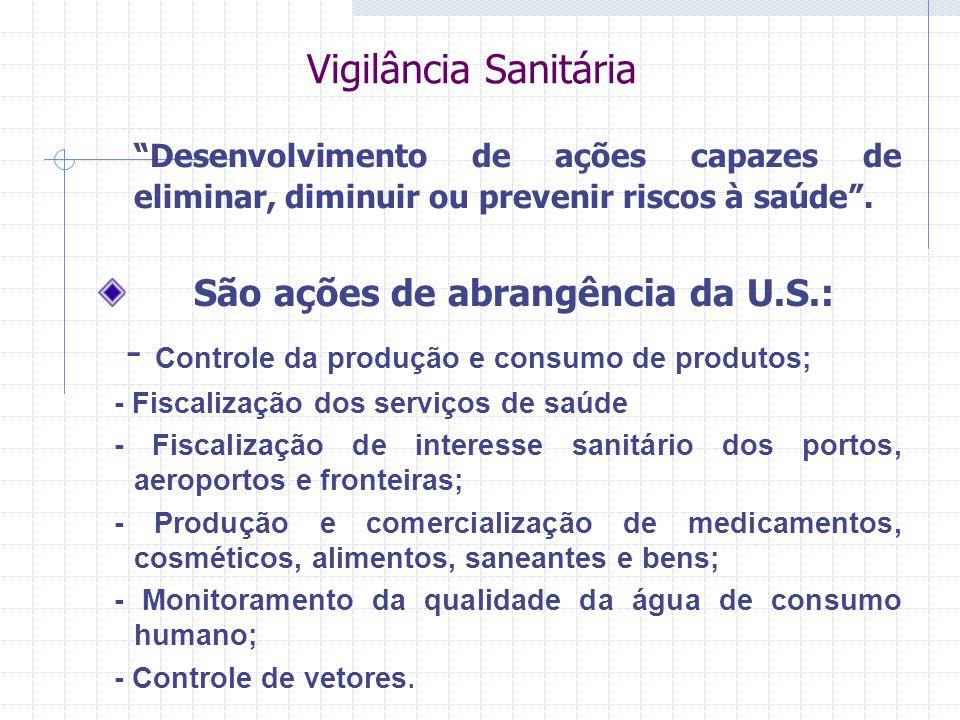 """Vigilância Sanitária """"Desenvolvimento de ações capazes de eliminar, diminuir ou prevenir riscos à saúde"""". São ações de abrangência da U.S.: - Controle"""