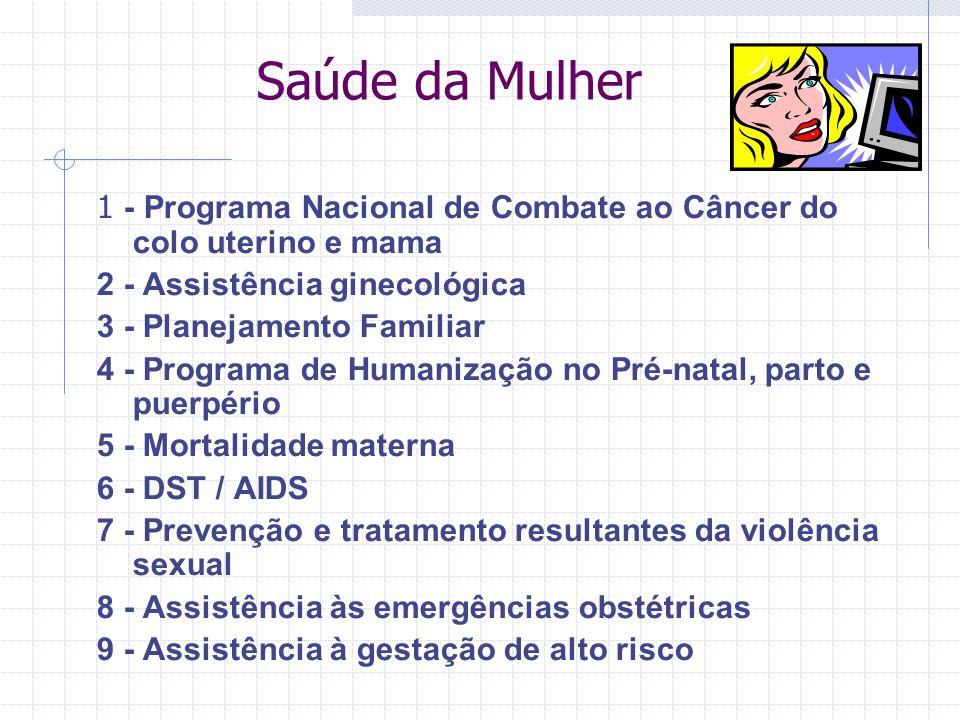 Saúde da Mulher 1 - Programa Nacional de Combate ao Câncer do colo uterino e mama 2 - Assistência ginecológica 3 - Planejamento Familiar 4 - Programa