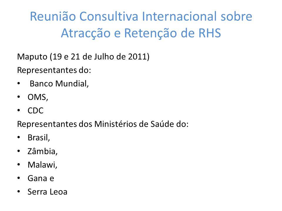 Reunião Consultiva Internacional sobre Atracção e Retenção de RHS Maputo (19 e 21 de Julho de 2011) Representantes do: Banco Mundial, OMS, CDC Represe