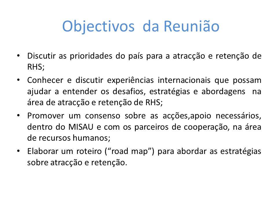 Objectivos da Reunião Discutir as prioridades do país para a atracção e retenção de RHS; Conhecer e discutir experiências internacionais que possam aj