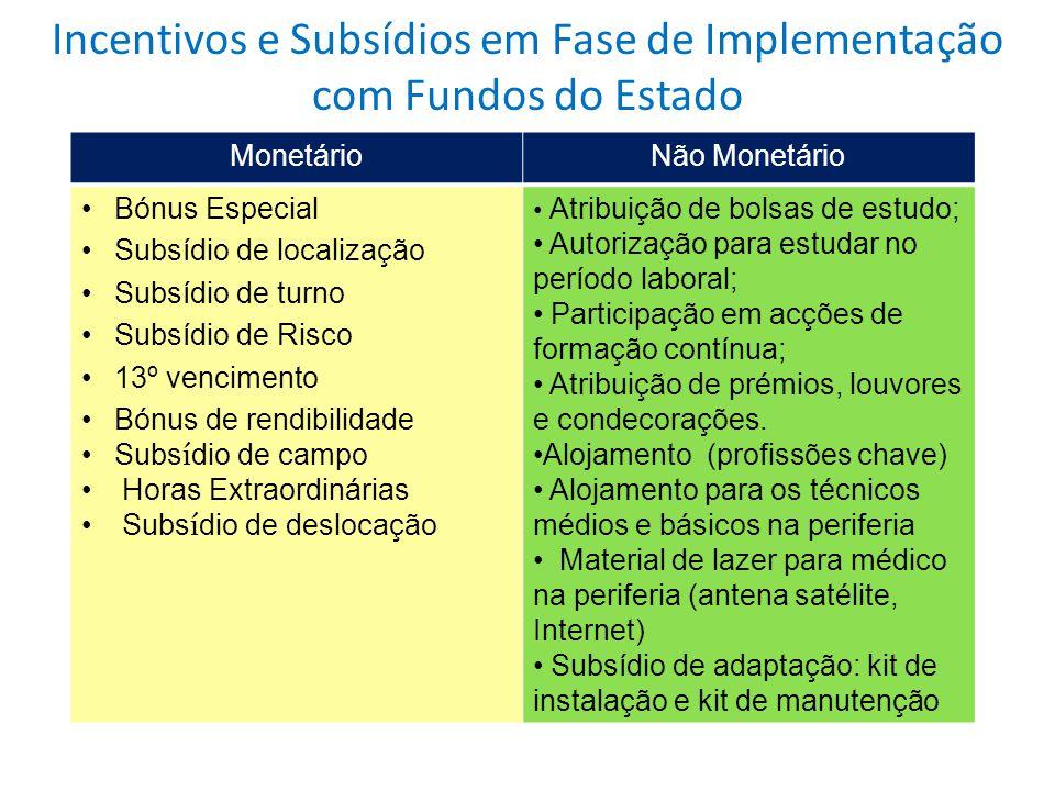 Incentivos e Subsídios em Fase de Implementação com Fundos do Estado MonetárioNão Monetário Bónus Especial Subsídio de localização Subsídio de turno S