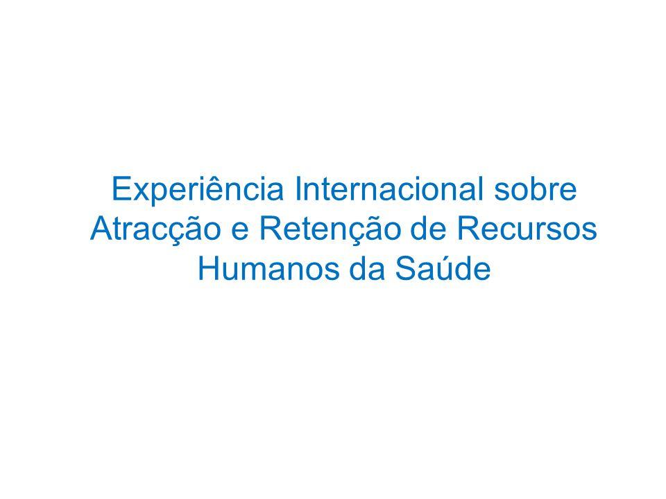 Experiência Internacional sobre Atracção e Retenção de Recursos Humanos da Saúde