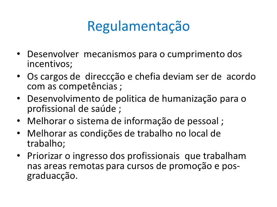 Regulamentação Desenvolver mecanismos para o cumprimento dos incentivos; Os cargos de direccção e chefia deviam ser de acordo com as competências ; De