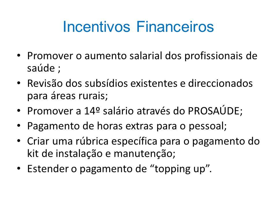 Incentivos Financeiros Promover o aumento salarial dos profissionais de saúde ; Revisão dos subsídios existentes e direccionados para áreas rurais; Pr