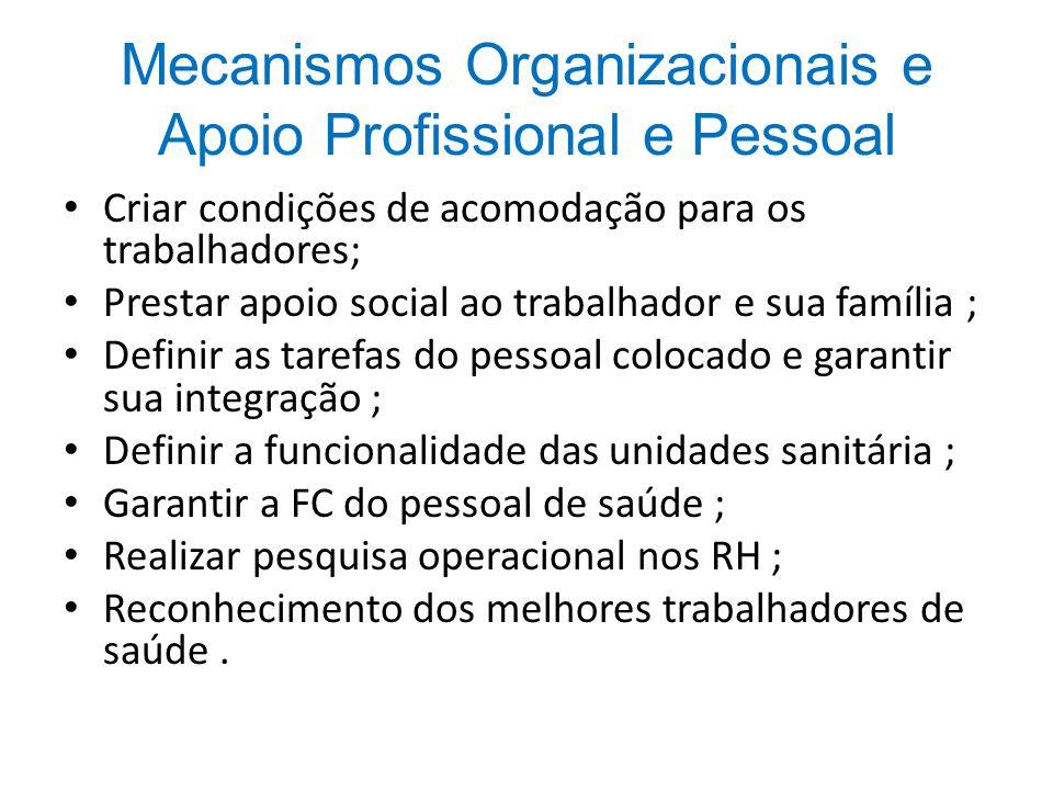 Mecanismos Organizacionais e Apoio Profissional e Pessoal Criar condições de acomodação para os trabalhadores; Prestar apoio social ao trabalhador e s