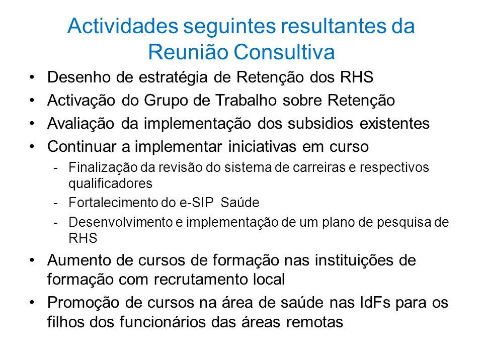 Actividades seguintes resultantes da Reunião Consultiva Desenho de estratégia de Retenção dos RHS Activação do Grupo de Trabalho sobre Retenção Avalia