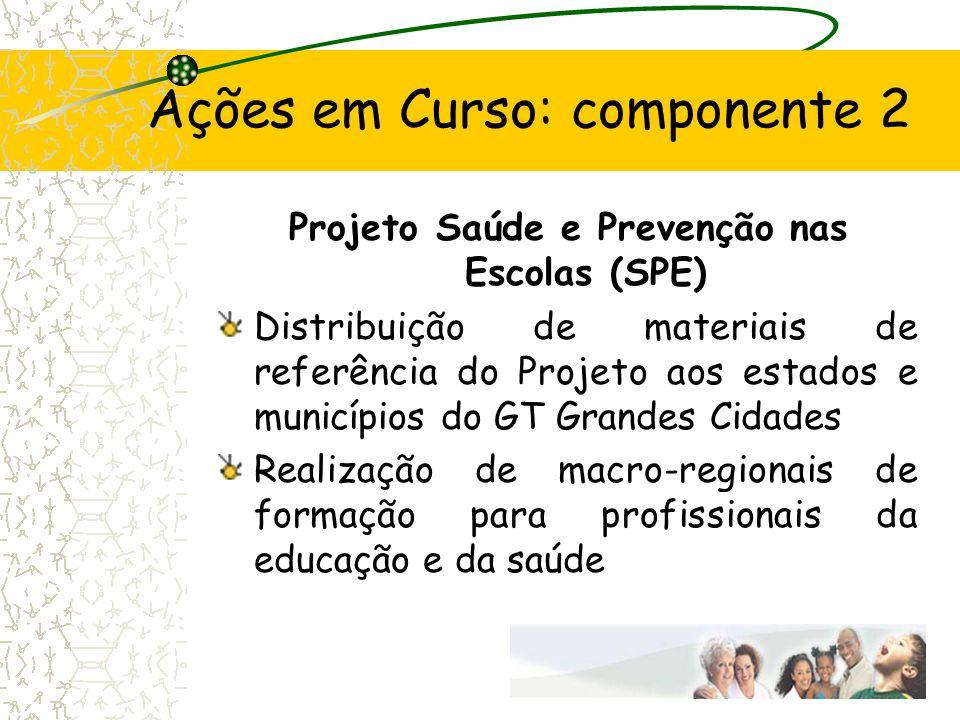 Ações em Curso: componente 2 Projeto Saúde e Prevenção nas Escolas (SPE) Distribuição de materiais de referência do Projeto aos estados e municípios d