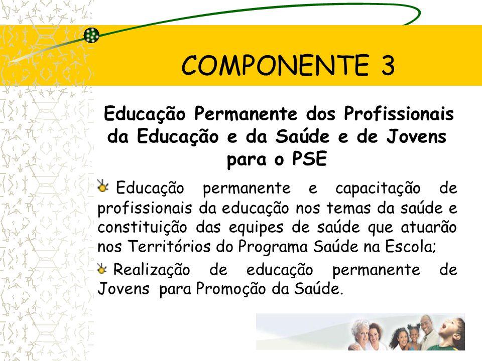 COMPONENTE 3 Educação Permanente dos Profissionais da Educação e da Saúde e de Jovens para o PSE Educação permanente e capacitação de profissionais da