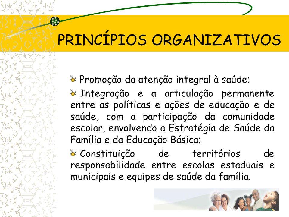 PRINCÍPIOS ORGANIZATIVOS Promoção da atenção integral à saúde; Integração e a articulação permanente entre as políticas e ações de educação e de saúde