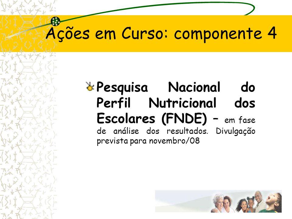 Ações em Curso: componente 4 Pesquisa Nacional do Perfil Nutricional dos Escolares (FNDE) – em fase de análise dos resultados. Divulgação prevista par