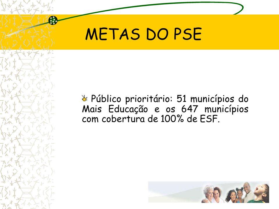 Público prioritário: 51 municípios do Mais Educação e os 647 municípios com cobertura de 100% de ESF. METAS DO PSE