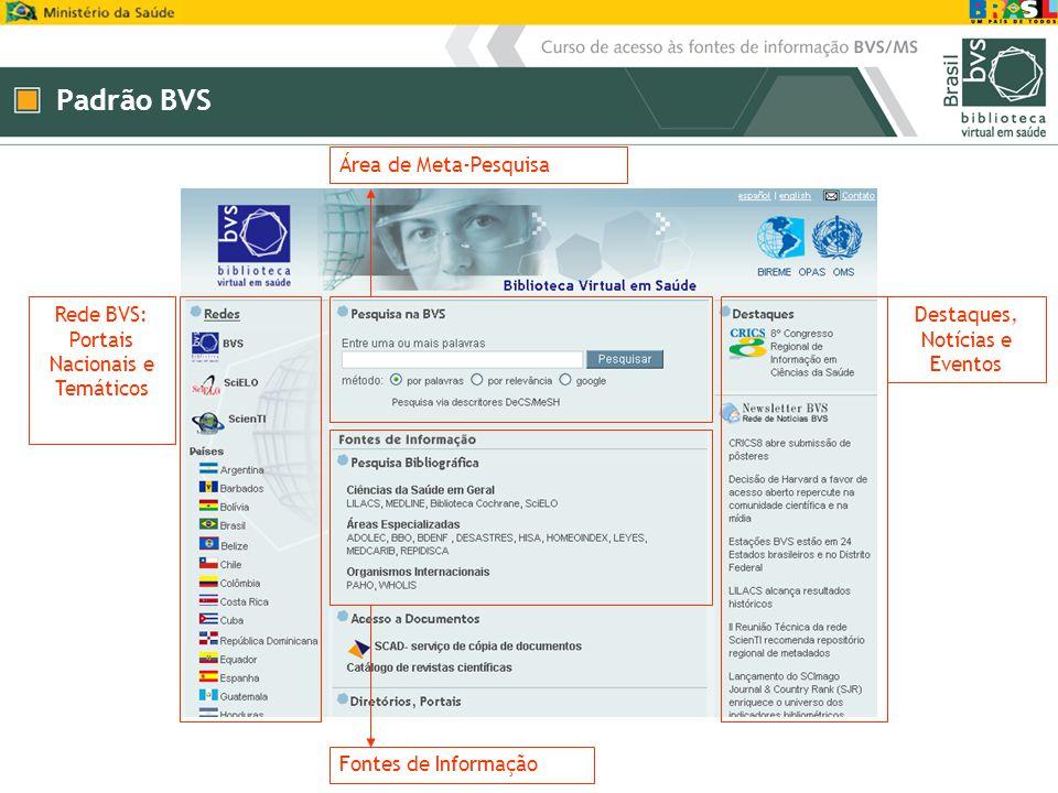 Padrão BVS Área de Meta-Pesquisa Fontes de Informação Rede BVS: Portais Nacionais e Temáticos Destaques, Notícias e Eventos