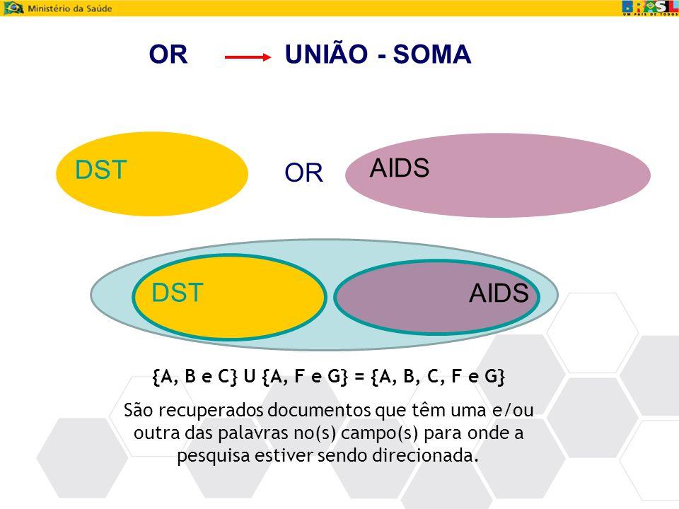ORUNIÃO - SOMA OR AIDS DST {A, B e C} U {A, F e G} = {A, B, C, F e G} São recuperados documentos que têm uma e/ou outra das palavras no(s) campo(s) pa